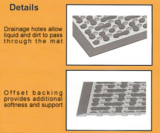 Chef's Best - Modular Grease Resistant Kitchen Utility Mat Product Details
